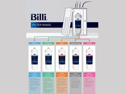 Importance of water filtration with Billi's new range of premium Fibron X filters