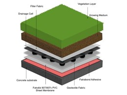Green roof systems with Fatrafol PVC membranes