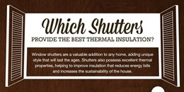 Which Shutters Provide the Best Thermal Insulation? [infographic]