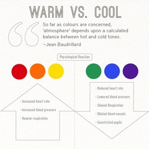 The Interior Design Guide To Colouring Your Home Infographic