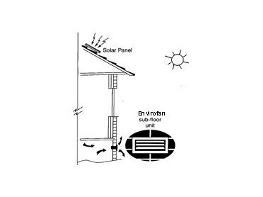 wiring diagram for kitchen exhaust with Outdoor Kitchen Vents on Home Depot Bathroom Light Fixtures together with Vertical Ceiling Lights in addition Electric Fans For Home additionally Radon Mitigation System Photos as well Ansul System Wiring Diagram.