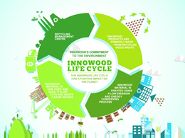 Innowood introduces Recycling and Replacement Service to Combat Construction Waste