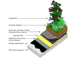 Green roof insulation on concrete roofs reducing energy demand in buildings