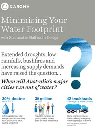 Minimising your water footprint with sustainable bathroom design