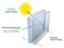 Hanita's high efficiency exterior window films rejecting up to 85% heat gain