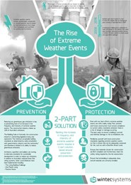 The rise of extreme weather events