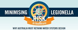 Redesigning Water Systems to Minimise Legionella Risk in Healthcare [infographic]
