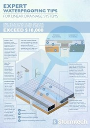 8 Essential Waterproofing Tips for Linear Drainage Systems: Free Infographic