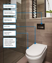 How Concealed Cisterns Integrate Seamlessly with Modern Bathroom Design