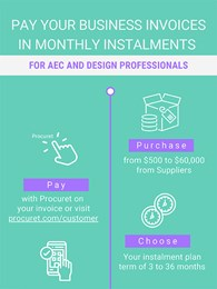 Pay your business invoices in monthly instalments