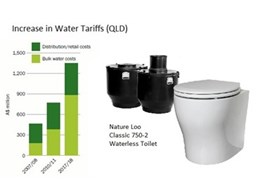 Waterless toilets that pay for themselves within five years