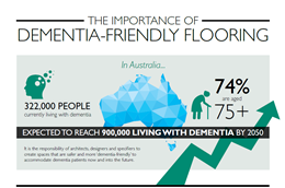The importance of dementia-friendly flooring