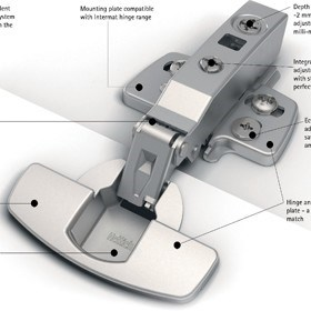 sensys - the award winning integrated dampening hinge with the widest range