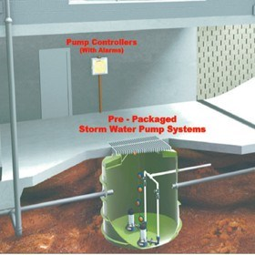Pump systems - building infrastructure and water harvesting