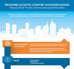 Providing acoustic comfort in modern design: Reducing noise transfer and improving sound absorption